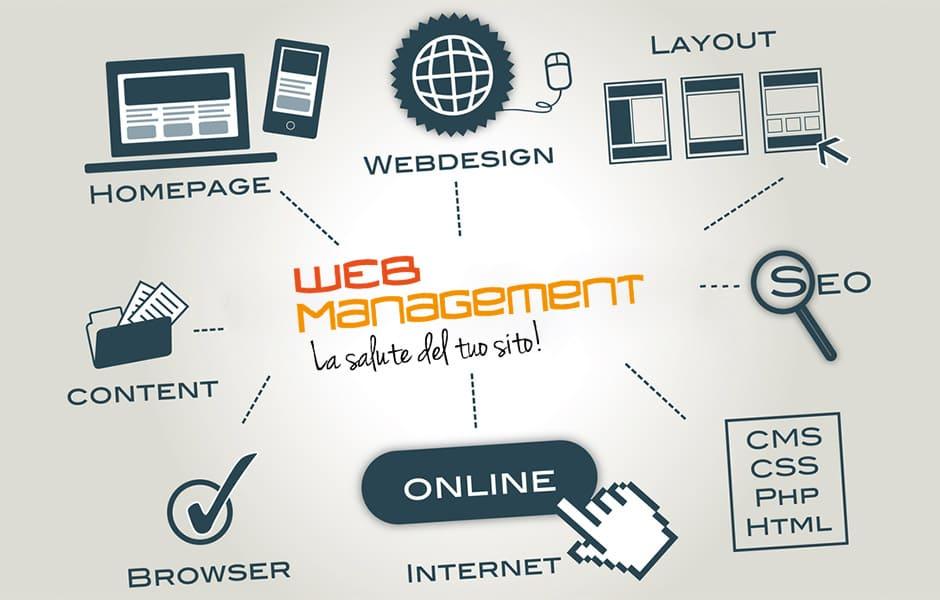 Web Managment